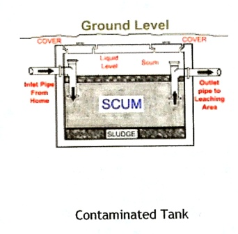 how a septic tank pump works